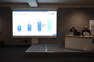 Three years of growing' according to Sumitomo (SHI) Demag data